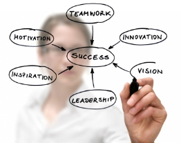 Entrepreneurial Phases